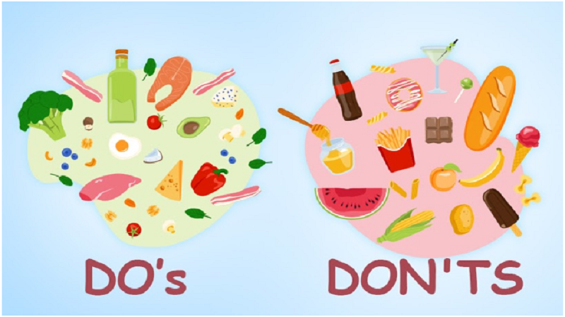 Pros and Cons of Dieting