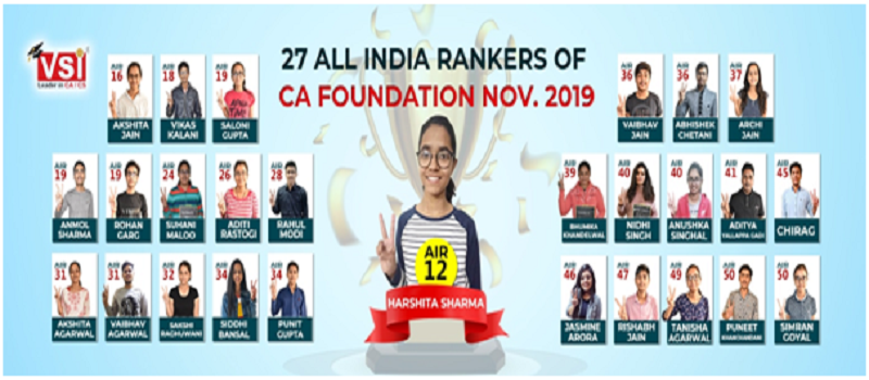 Shining results of the CA foundation